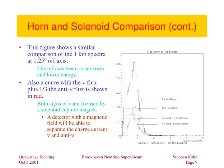 Horn and Solenoid Comparison (cont.)