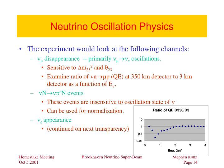 Ratio of QE D350/D3