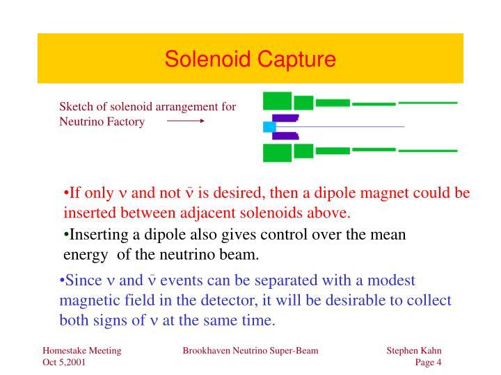 Solenoid Capture