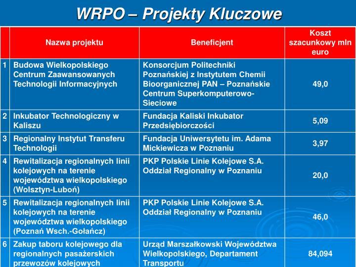 WRPO – Projekty Kluczowe