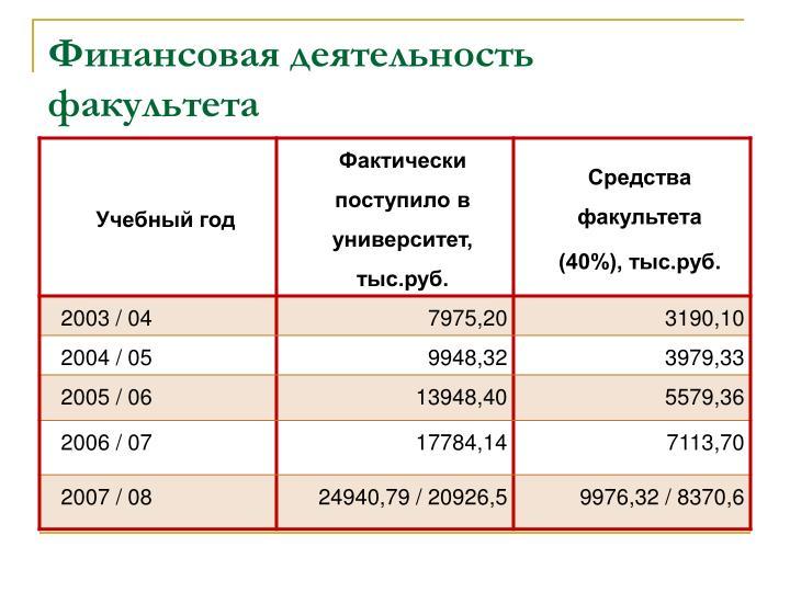 Финансовая деятельность факультета