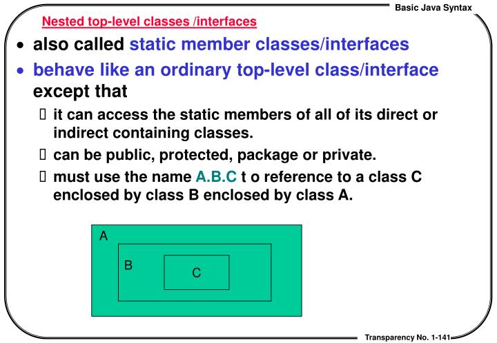 Nested top-level classes /interfaces