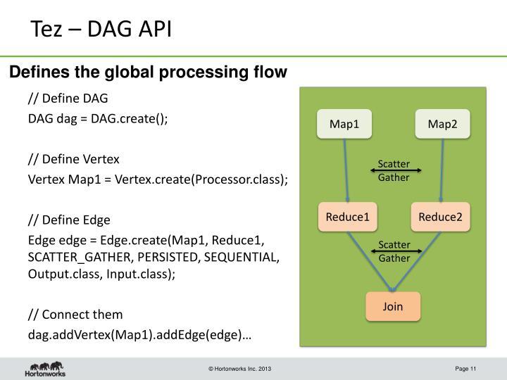 Tez – DAG API