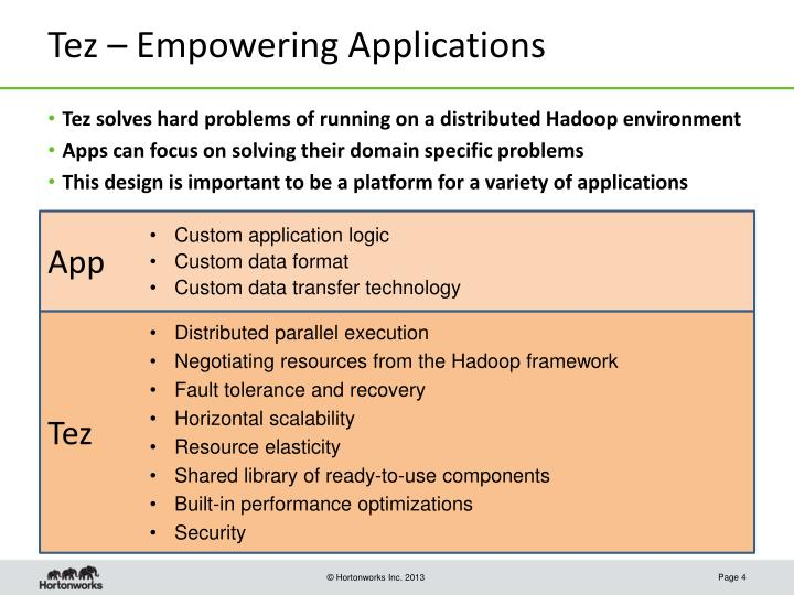 Tez – Empowering Applications