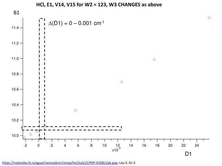 HCl, E1, V14, V15 for W2 = 123, W3 CHANGES as above