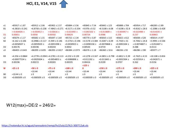 HCl, E1, V14, V15