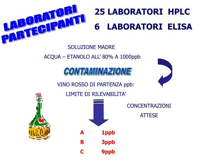 25 LABORATORI  HPLC