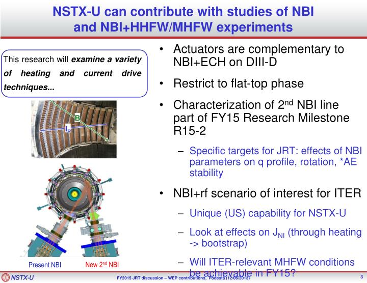 NSTX-U can contribute with studies of NBI