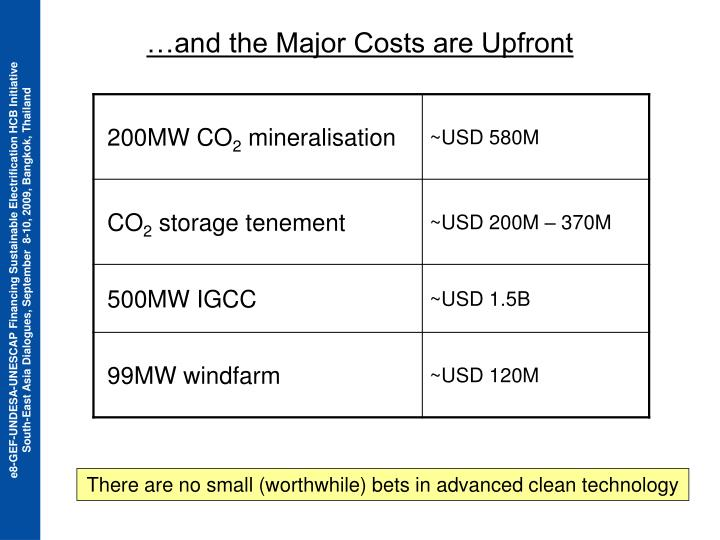 …and the Major Costs are Upfront