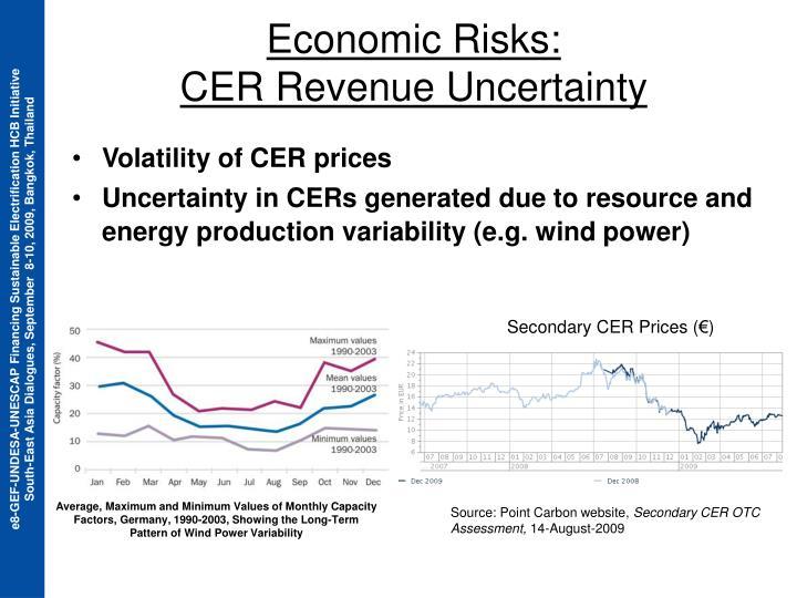 Economic Risks: