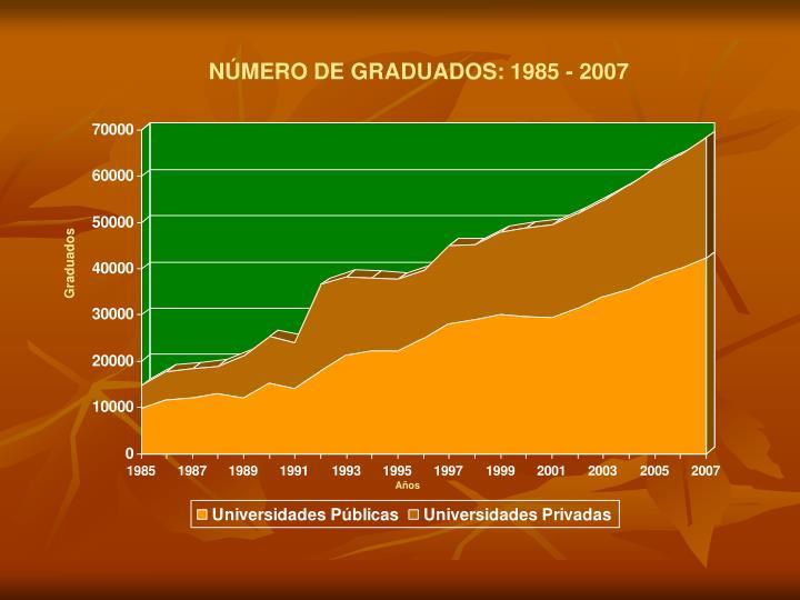 NÚMERO DE GRADUADOS: 1985 - 2007
