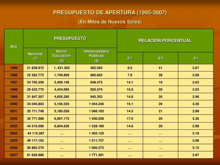 PRESUPUESTO DE APERTURA (1995-2007)
