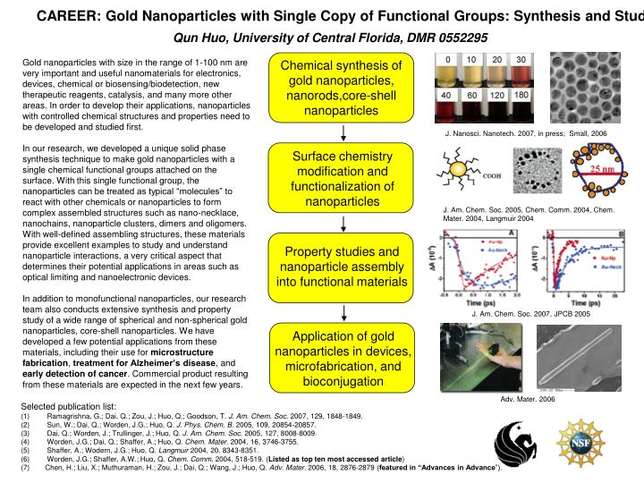 Chemical synthesis of gold nanoparticles, nanorods,core-shell nanoparticles