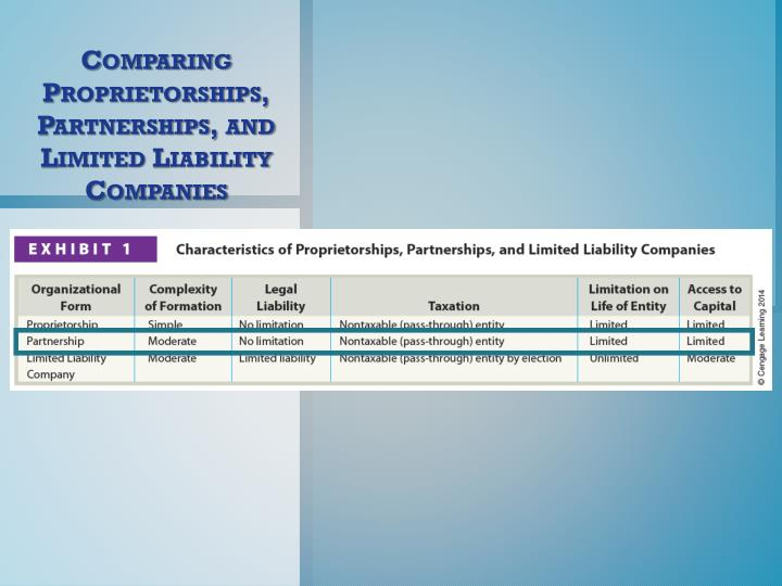 Comparing Proprietorships, Partnerships, and Limited Liability Companies
