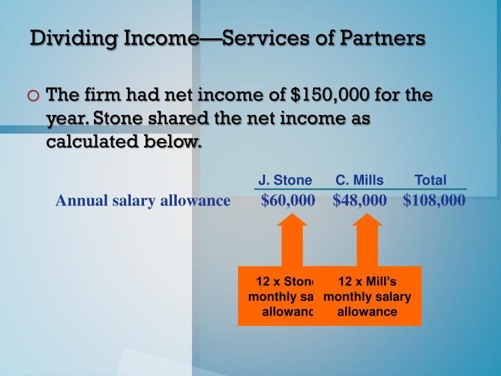 J. Stone      C. Mills        Total