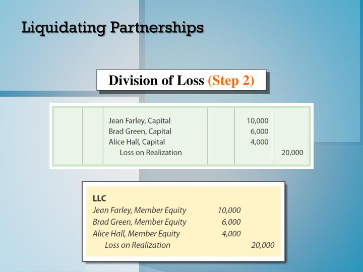 Liquidating Partnerships