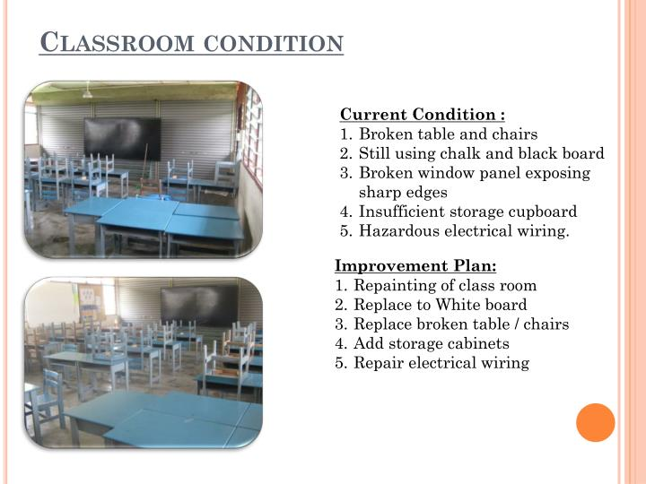 Classroom condition