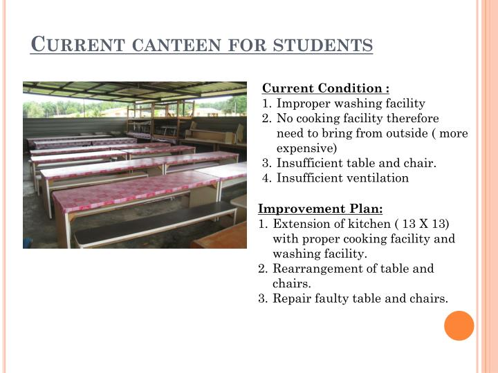 Current canteen for students