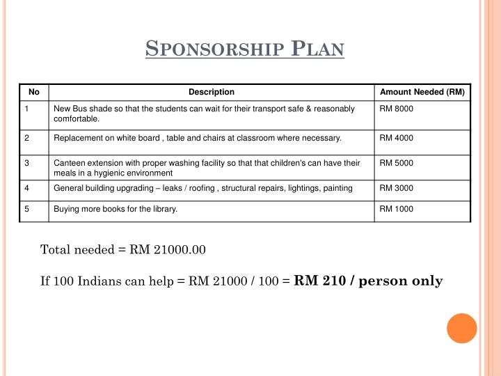 Sponsorship Plan