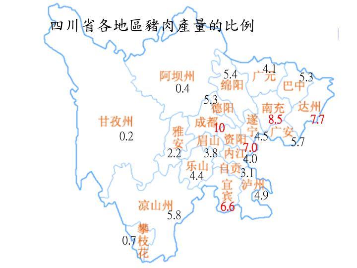 四川省各地區豬肉產量的比例