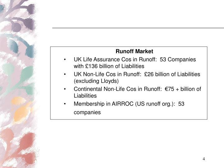 Runoff Market
