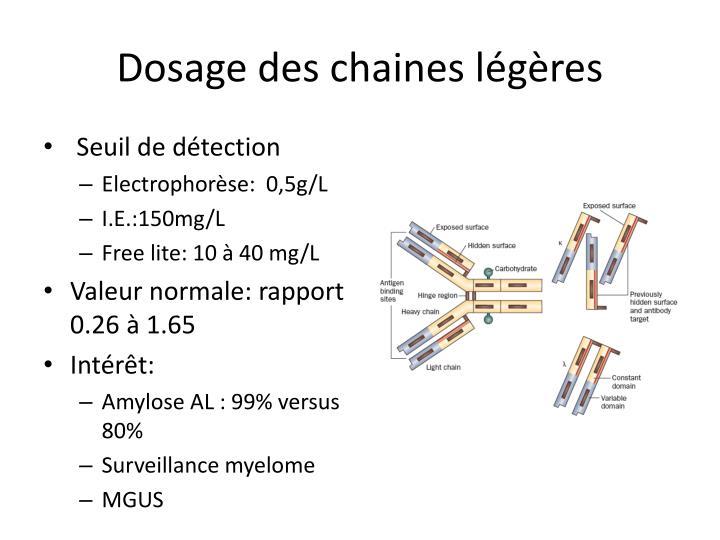Dosage des chaines légères