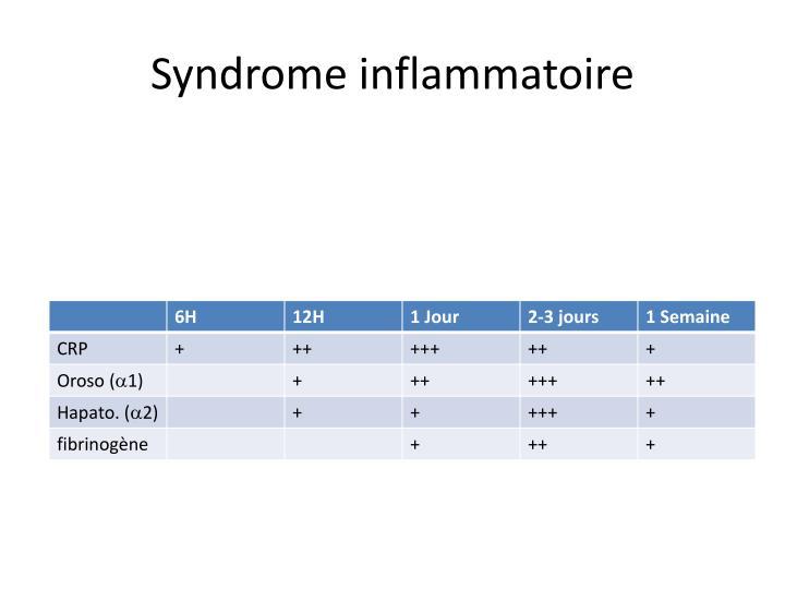Syndrome inflammatoire