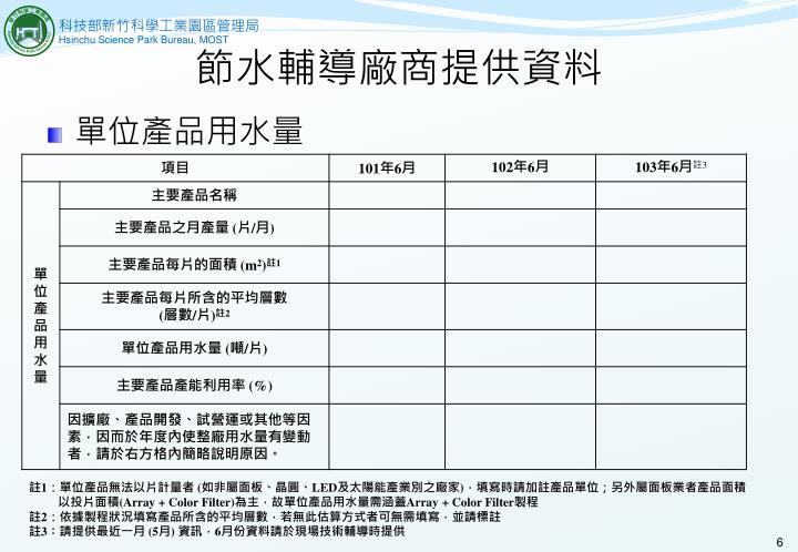節水輔導廠商提供資料