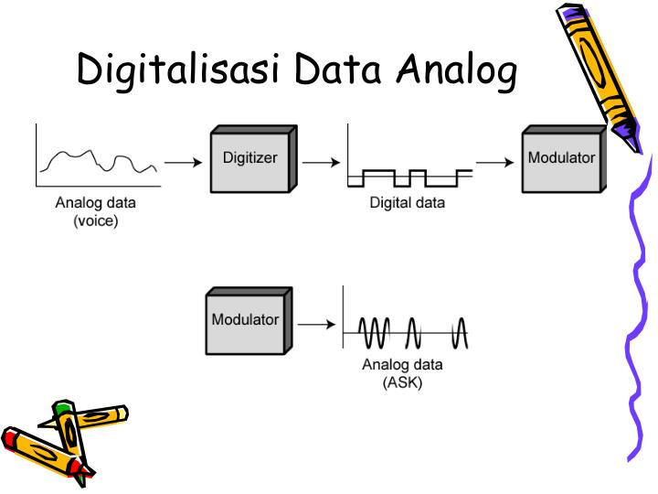Digitalisasi Data Analog