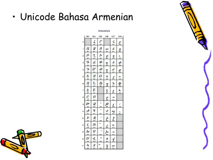 Unicode Bahasa Armenian