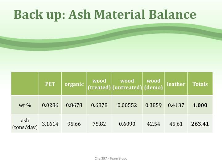 Back up: Ash Material Balance