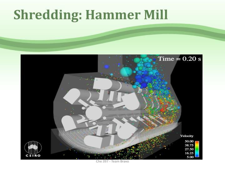 Shredding: Hammer Mill