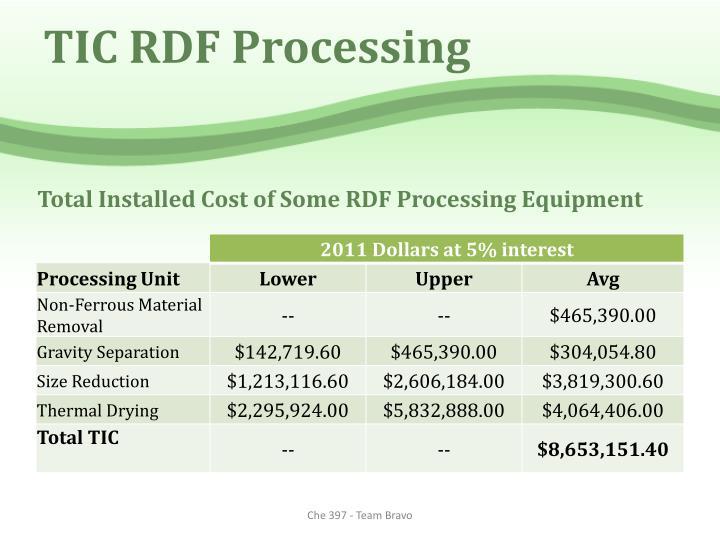 TIC RDF Processing