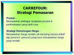 carrefour strategi pemasaran