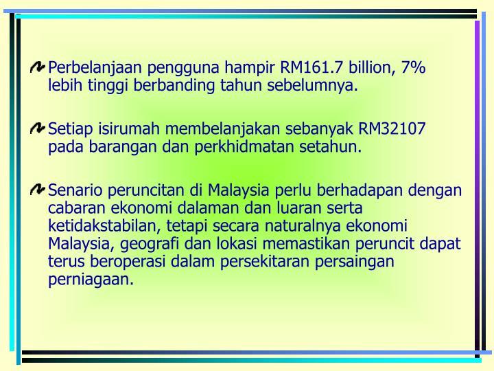 Perbelanjaan pengguna hampir RM161.7 billion, 7% lebih tinggi berbanding tahun sebelumnya.
