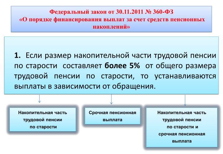 Федеральный закон от 30.11.2011 № 360-ФЗ