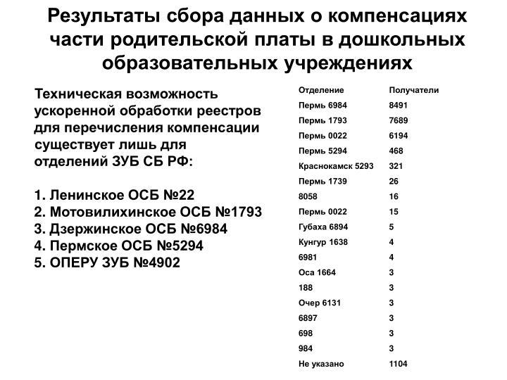 Результаты сбора данных о компенсациях части родительской платы в дошкольных образовательных учреждениях