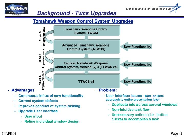 Tomahawk Weapon Control System Upgrades