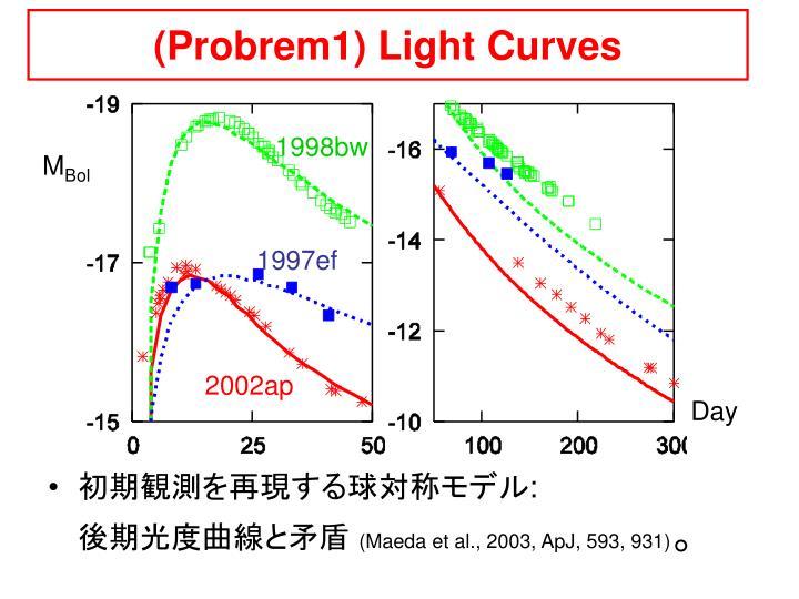 (Probrem1) Light Curves