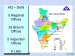 hq delhi 5 regional offices 33 branch offices 5 inspection offices 8 labs