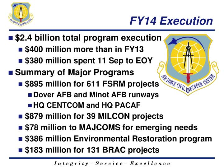 FY14 Execution