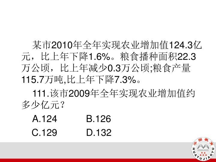 2010124.31.6%22.30.3;115.7,7.3%