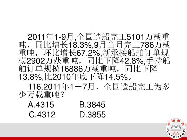 20111-9,510118.3%,978667.2%,290242.8%,1688613.8%,201014.5%