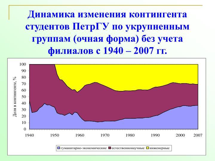 ( )     1940  2007 .