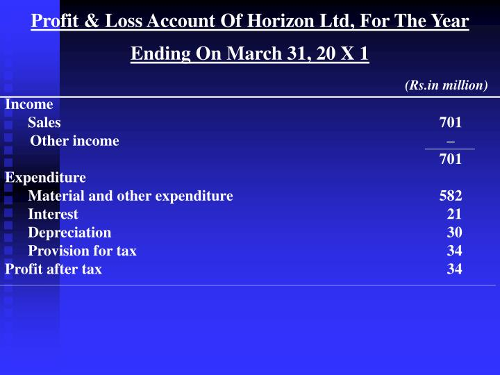 Profit & Loss Account Of Horizon Ltd, For The Year Ending On March 31, 20 X 1