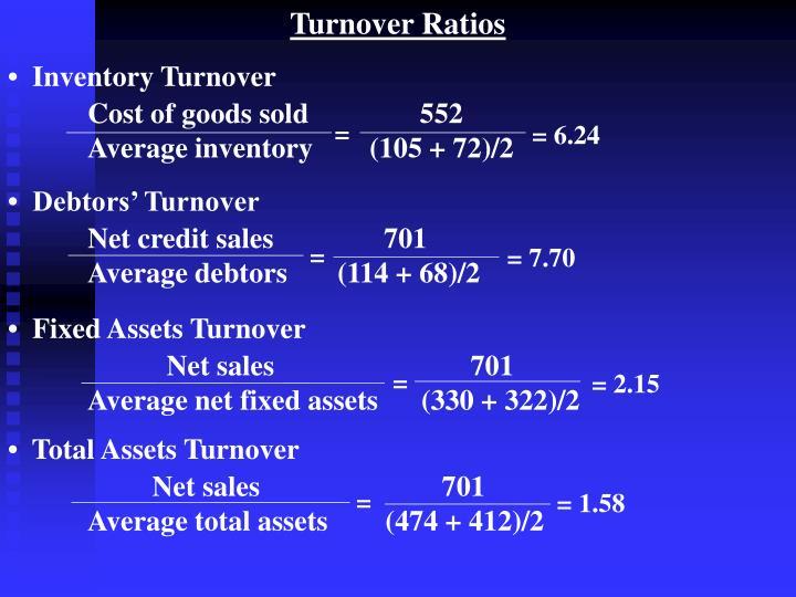 Turnover Ratios