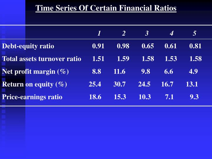 Time Series Of Certain Financial Ratios