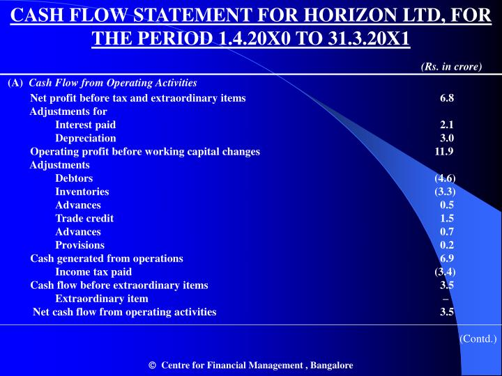 CASH FLOW STATEMENT FOR HORIZON LTD, FOR THE PERIOD 1.4.20X0 TO 31.3.20X1
