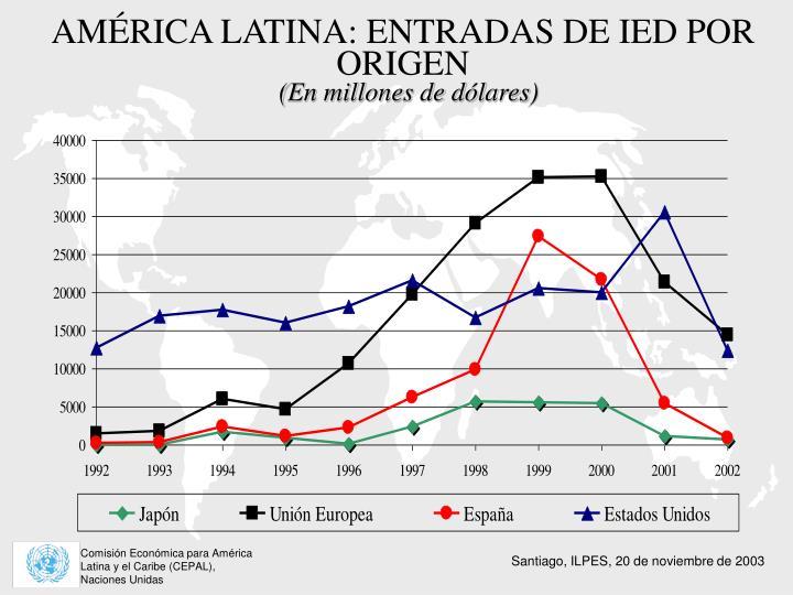 AMÉRICA LATINA: ENTRADAS DE IED POR ORIGEN