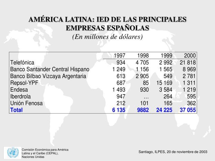 AMÉRICA LATINA: IED DE LAS PRINCIPALES EMPRESAS ESPAÑOLAS